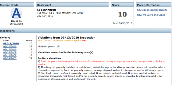 Le Bernardin Department of Health inspection record